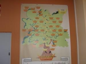 Drzewo genealogiczne przodków patrona